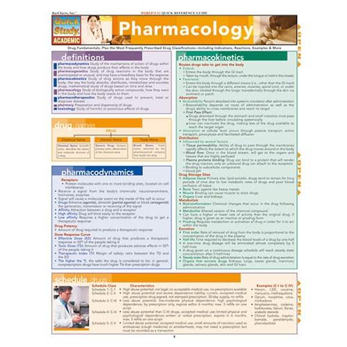 umkc health sciences bookstore pharmacology quick reference guide rh umkc hsbookstore com quick reference guide asthma quick reference guide for gdv bloat